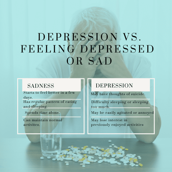 Chart with the difference between depression and sadness